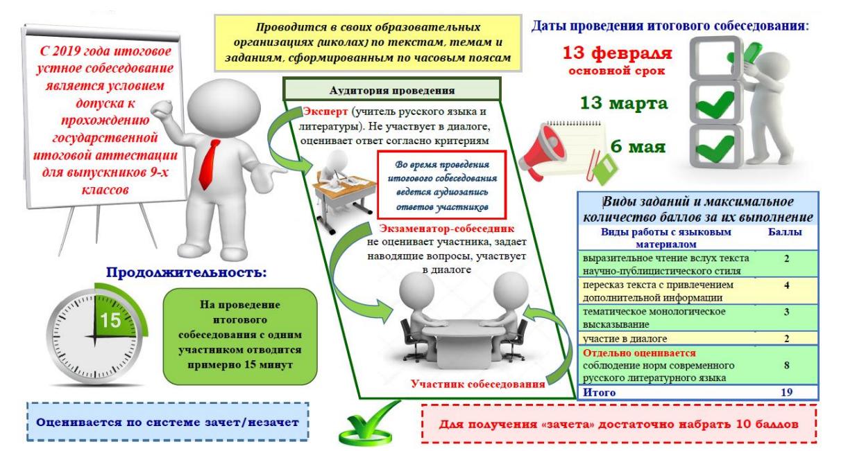 отправить заявку на кредит во все банки сразу без справок и поручителей саратов